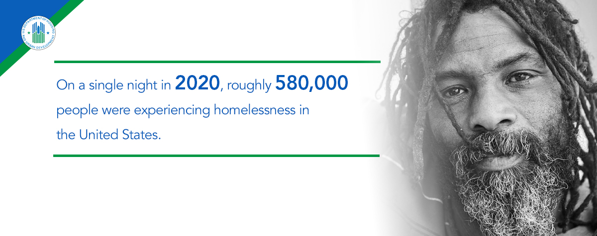[HUD Releases 2020 Annual Homeless Assessment Report, Part 1 Point-In-Time Estimates of Homelessness]. HUD Photo