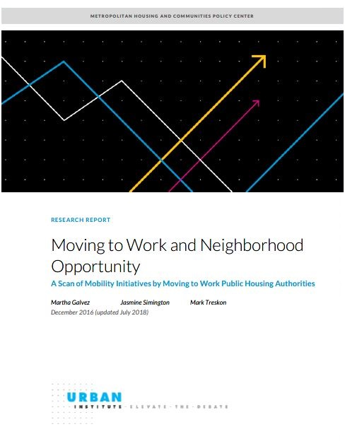 Cover page of the MTW and Neighborhood Opportunity Urban Institute report