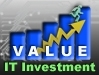 IT Investment Manangement logo