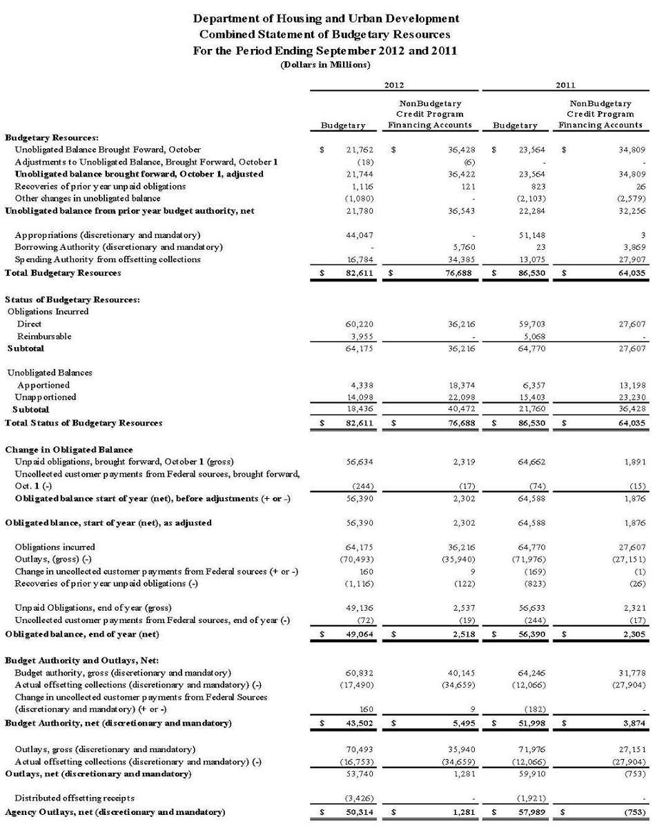 financial ratio financial statement Subject: financial managementfinancial statement analysis of carborundum universal ltd.