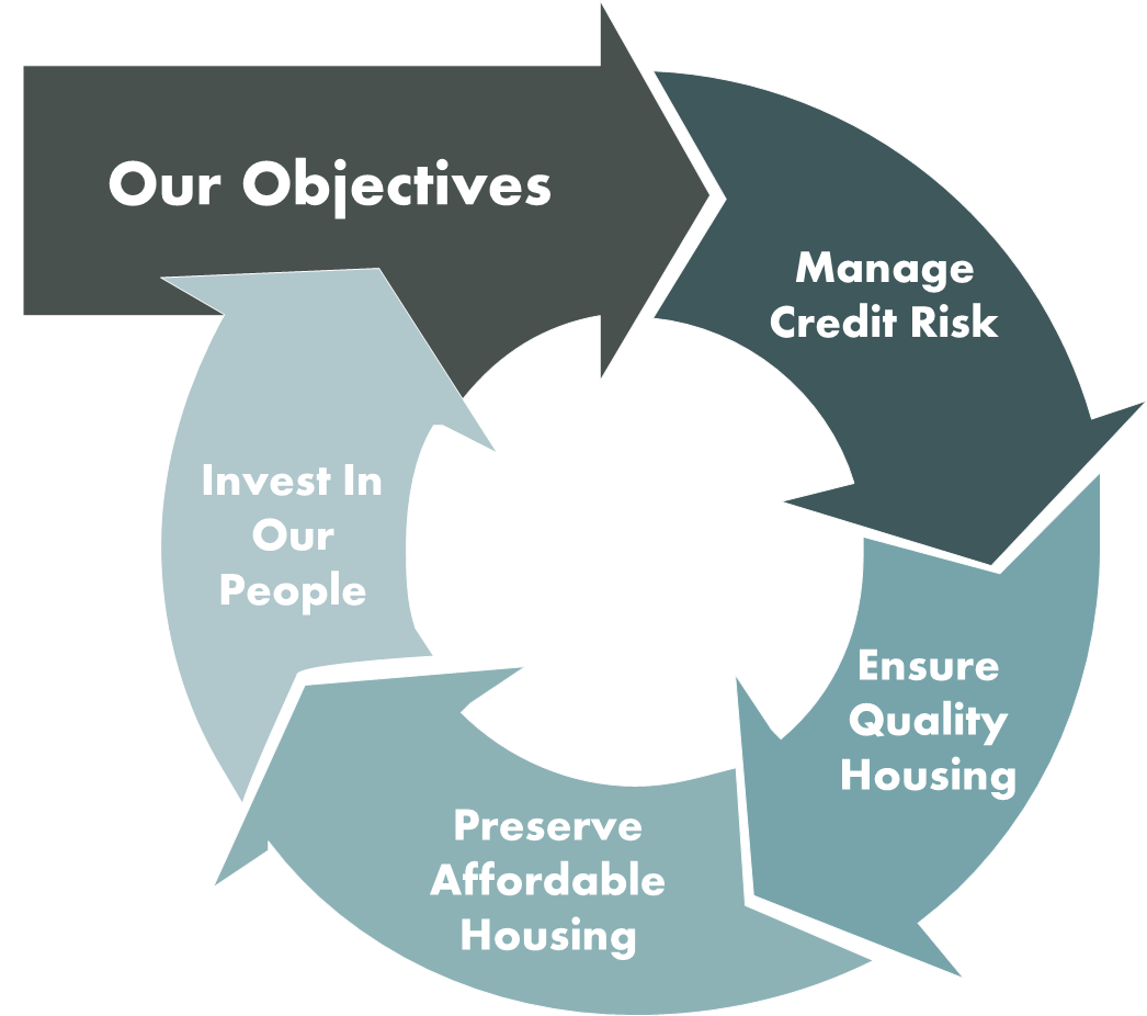 OAMPO Focus Objectives